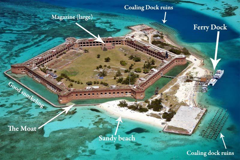 Dry Tortugas National Park tourism